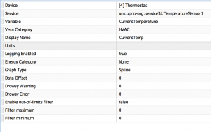 Current Settings for HVAC