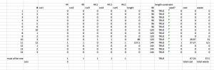 Excel Solver Example