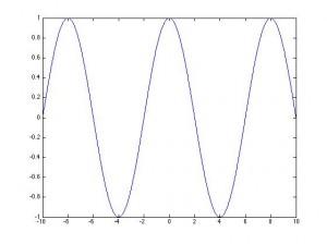 Simple Sin Wave